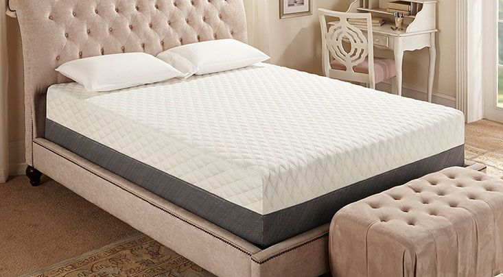 Mattress Buying Guides to Help You Choose the Perfect Mattress