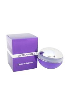 Tester Fragrances