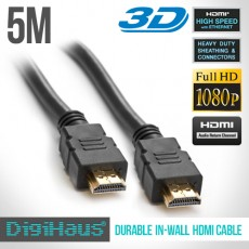 In-Wall High Speed HDMI Cables