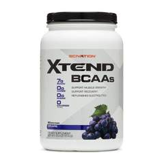 Intra-Workout & Workout Supplements