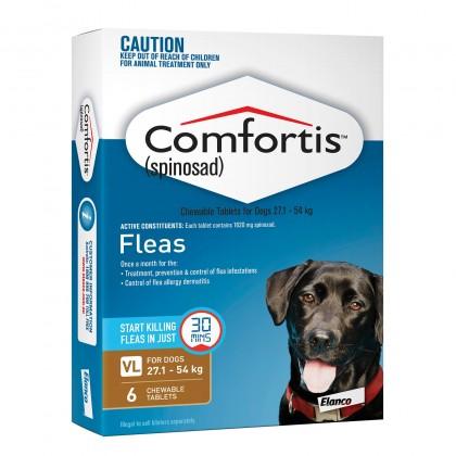 Flea, Tick & Heartworm Treatments