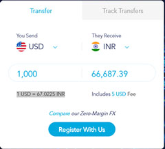 Transfer 1 USD to 67.0225 INR